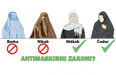 Vjerska pokrivala: Burka, Nikab, Hidzab, Cador