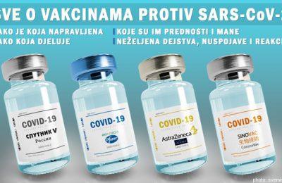 Vakcina protiv korona virusa - cjepivo